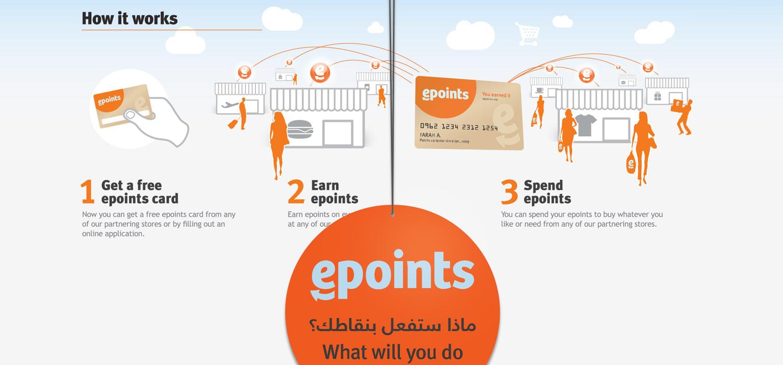 6-epoints_BG